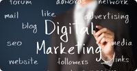 Perfektionieren Sie Ihre Marketingkampagnen von A bis Z